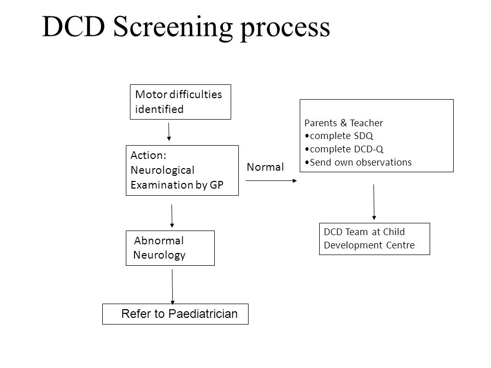 DCD Screening process Motor difficulties identified Action: Neurological Examination by GP Abnormal Neurology Refer to Paediatrician Parents & Teacher complete SDQ complete DCD-Q Send own observations DCD Team at Child Development Centre Normal