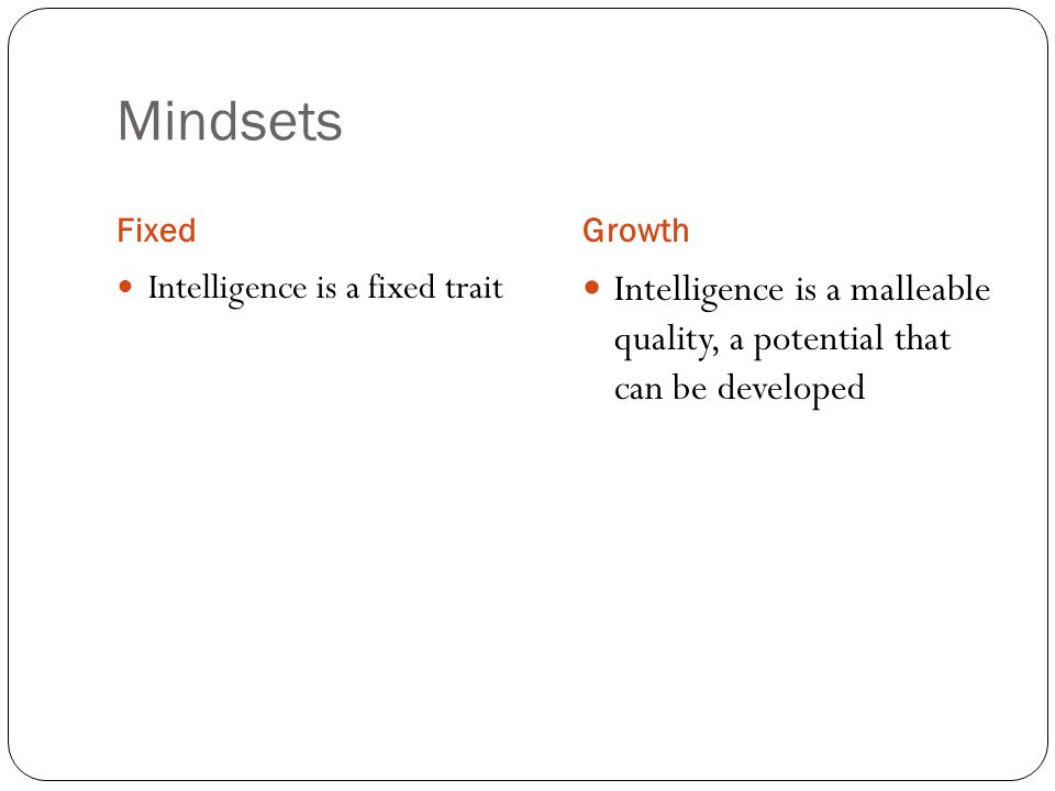 Mindsets FixedGrowth Intelligence is a fixed trait Intelligence is a malleable quality, a potential that can be developed