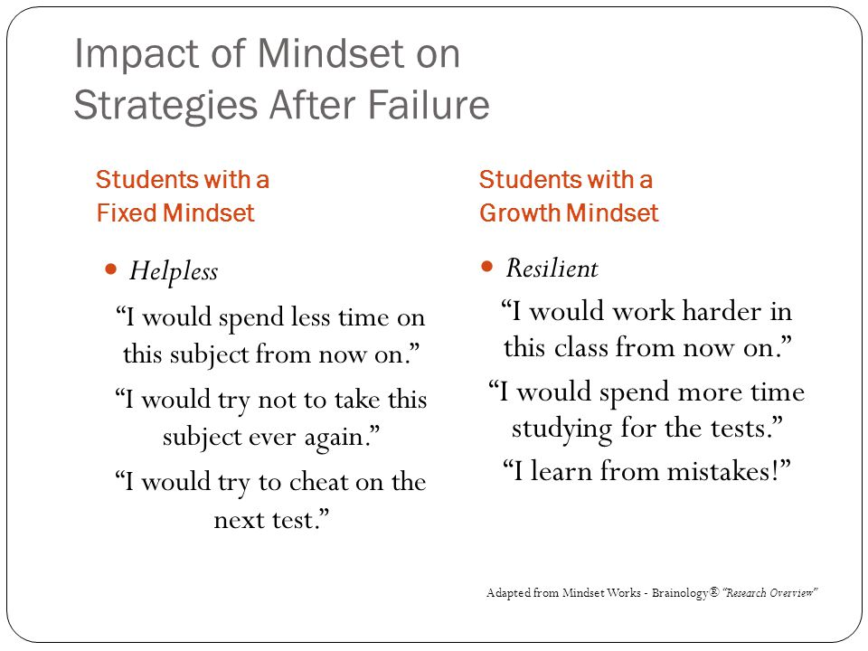 Impact of Mindset on Strategies After Failure Students with a Fixed Mindset Students with a Growth Mindset Helpless I would spend less time on this subject from now on. I would try not to take this subject ever again. I would try to cheat on the next test. Resilient I would work harder in this class from now on. I would spend more time studying for the tests. I learn from mistakes! Adapted from Mindset Works - Brainology® Research Overview