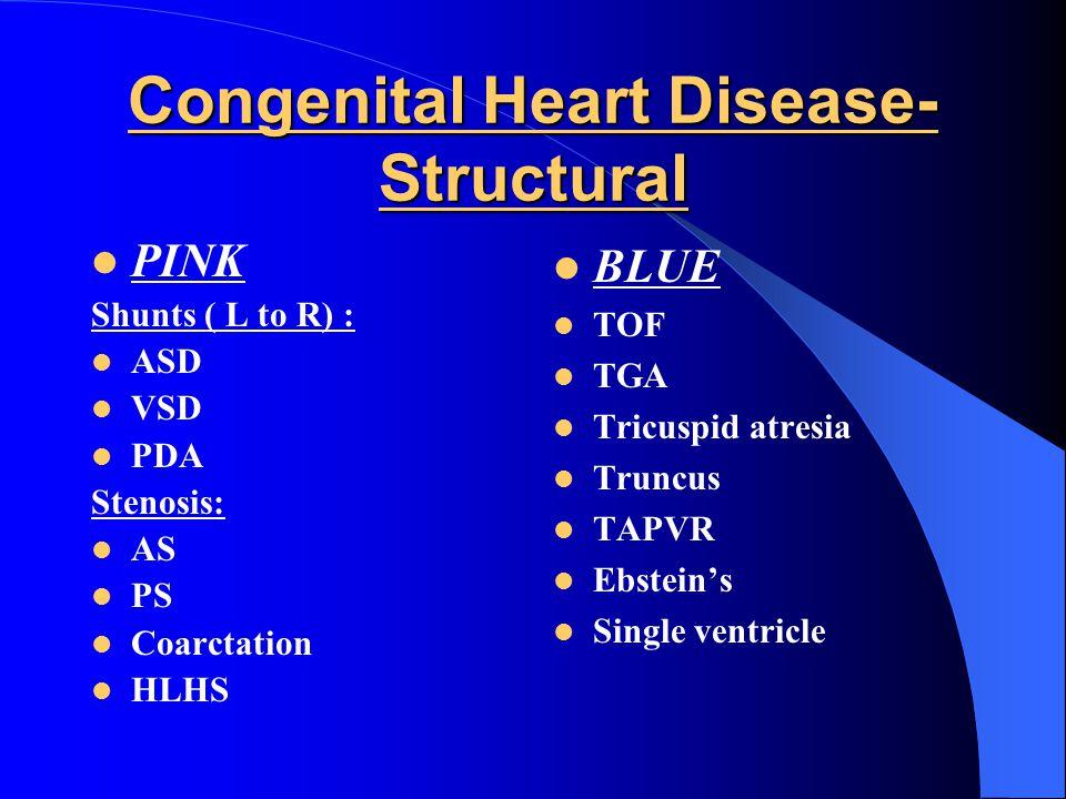 Congenital Heart Disease- Structural PINK Shunts ( L to R) : ASD VSD PDA Stenosis: AS PS Coarctation HLHS BLUE TOF TGA Tricuspid atresia Truncus TAPVR