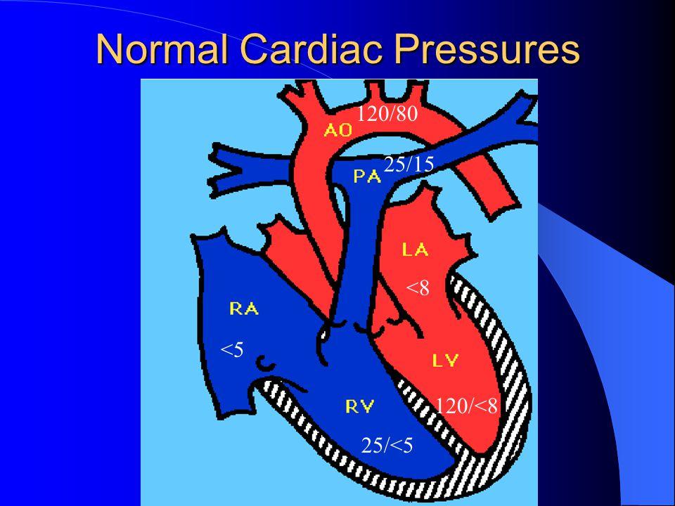 Normal Cardiac Pressures 120/<8 25/<5 <5 <8 120/80 25/15