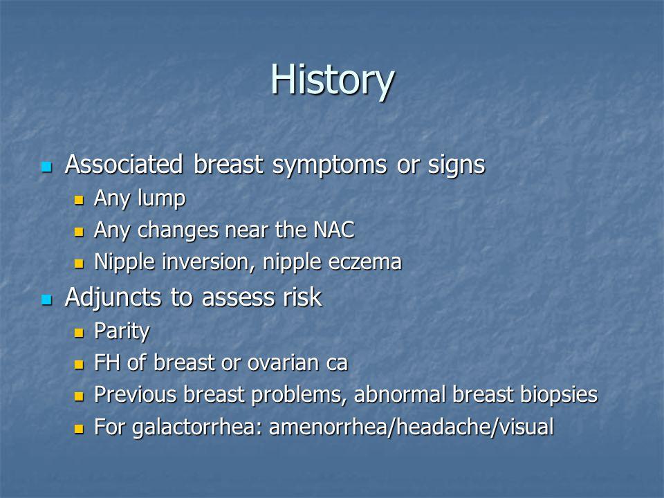 History Associated breast symptoms or signs Associated breast symptoms or signs Any lump Any lump Any changes near the NAC Any changes near the NAC Ni