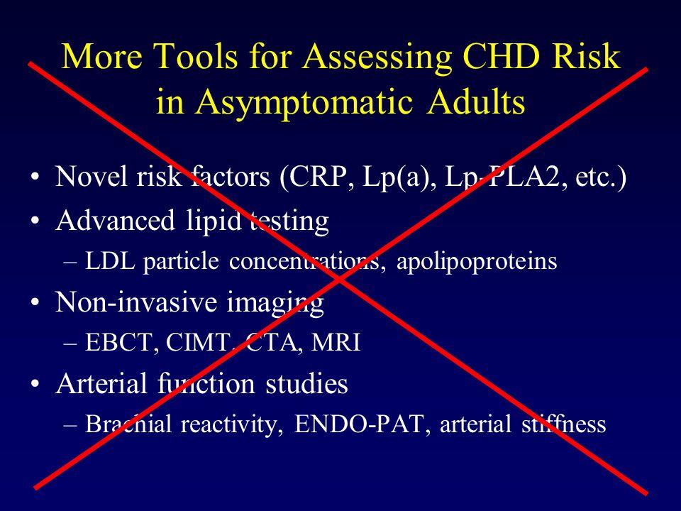 More Tools for Assessing CHD Risk in Asymptomatic Adults Novel risk factors (CRP, Lp(a), Lp-PLA2, etc.) Advanced lipid testing –LDL particle concentrations, apolipoproteins Non-invasive imaging –EBCT, CIMT, CTA, MRI Arterial function studies –Brachial reactivity, ENDO-PAT, arterial stiffness