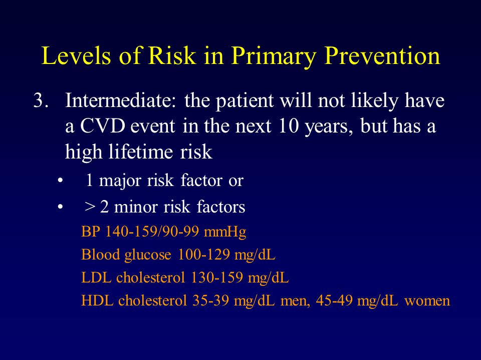 Levels of Risk in Primary Prevention 3.Intermediate: the patient will not likely have a CVD event in the next 10 years, but has a high lifetime risk 1 major risk factor or > 2 minor risk factors BP 140-159/90-99 mmHg Blood glucose 100-129 mg/dL LDL cholesterol 130-159 mg/dL HDL cholesterol 35-39 mg/dL men, 45-49 mg/dL women