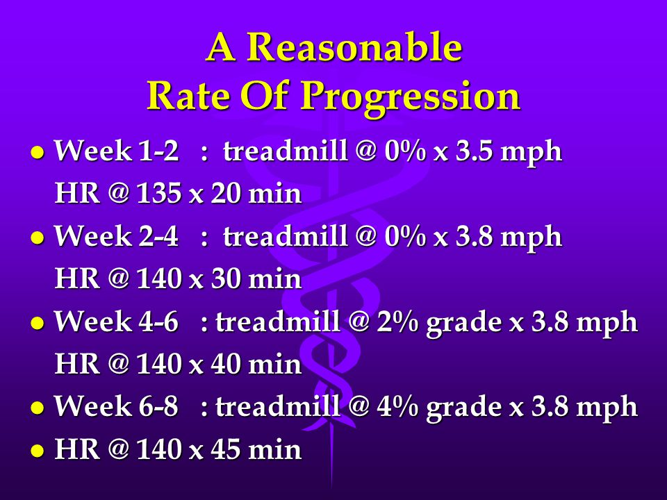 A Reasonable Rate Of Progression l Week 1-2 : treadmill @ 0% x 3.5 mph HR @ 135 x 20 min l Week 2-4 : treadmill @ 0% x 3.8 mph HR @ 140 x 30 min HR @