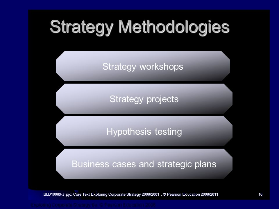 Exploring Corporate Strategy 8e, © Pearson Education 2008 BLB10089-3 pjc: Core Text Exploring Corporate Strategy 2008/2001, © Pearson Education 2008/201116 Strategy Methodologies Strategy workshops Strategy projects Hypothesis testing Business cases and strategic plans