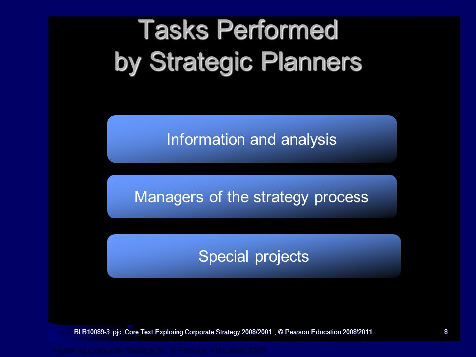 Exploring Corporate Strategy 8e, © Pearson Education 2008 BLB10089-3 pjc: Core Text Exploring Corporate Strategy 2008/2001, © Pearson Education 2008/20118 Tasks Performed by Strategic Planners Information and analysis Managers of the strategy process Special projects