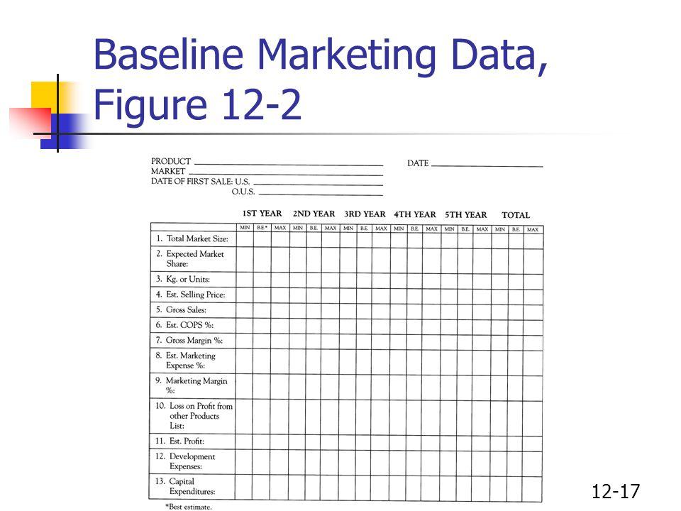 12-17 Baseline Marketing Data, Figure 12-2