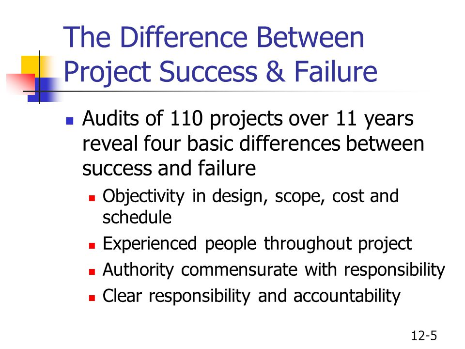 12-16 Responsibilities of a Project Auditor As in medicine, first do no harm Be truthful, upfront with all parties Maintain objectivity and independence Acknowledge entering biases Project confidentiality Limit contacts to those approved by management