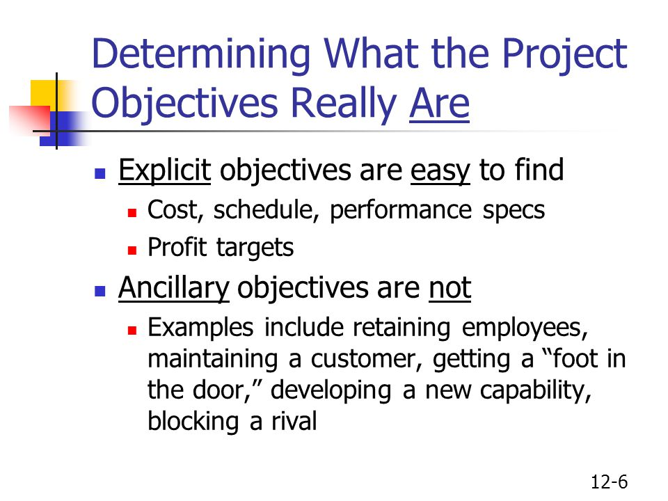 12-6 Determining What the Project Objectives Really Are Explicit objectives are easy to find Cost, schedule, performance specs Profit targets Ancillar