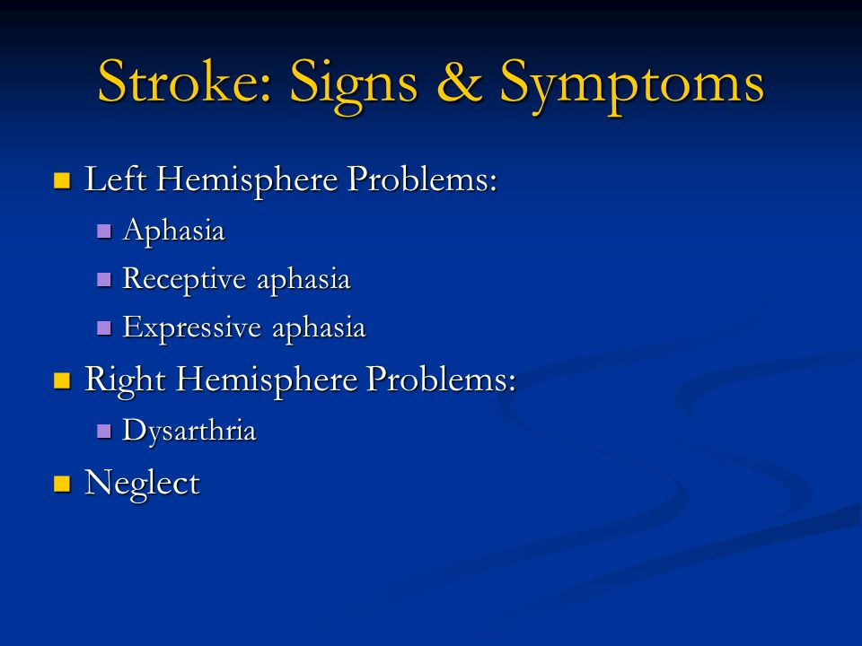 Stroke: Signs & Symptoms Left Hemisphere Problems: Left Hemisphere Problems: Aphasia Aphasia Receptive aphasia Receptive aphasia Expressive aphasia Expressive aphasia Right Hemisphere Problems: Right Hemisphere Problems: Dysarthria Dysarthria Neglect Neglect