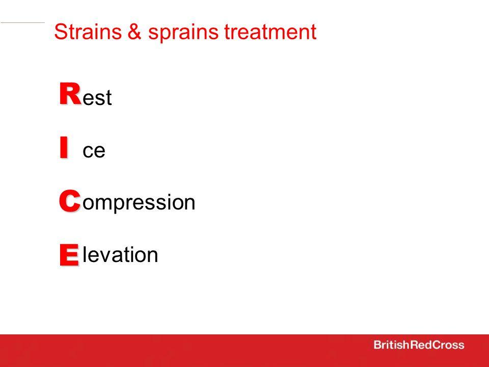 Strains & sprains treatment RICE est ce ompression levation