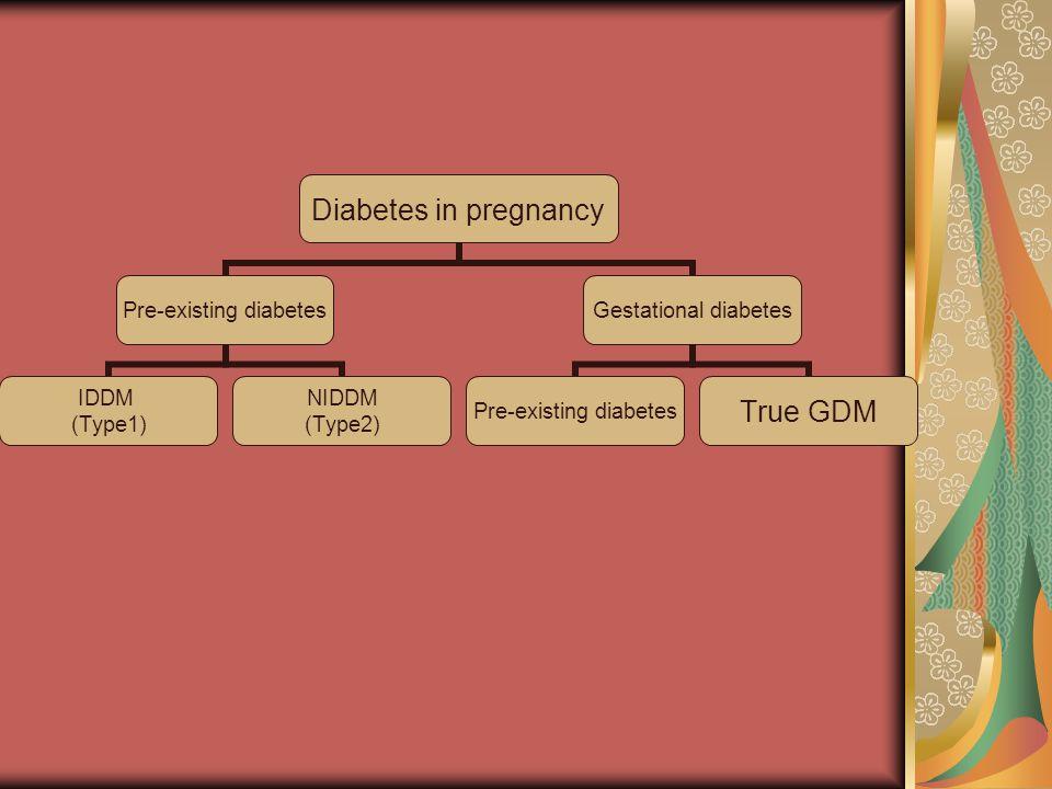 Diabetes in pregnancy Pre-existing diabetes IDDM (Type1) NIDDM (Type2) Gestational diabetes Pre-existing diabetes True GDM