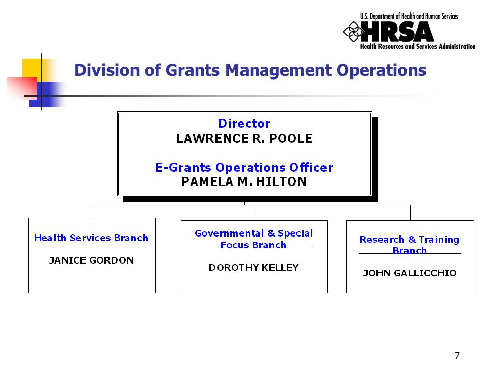 7 Division of Grants Management Operations