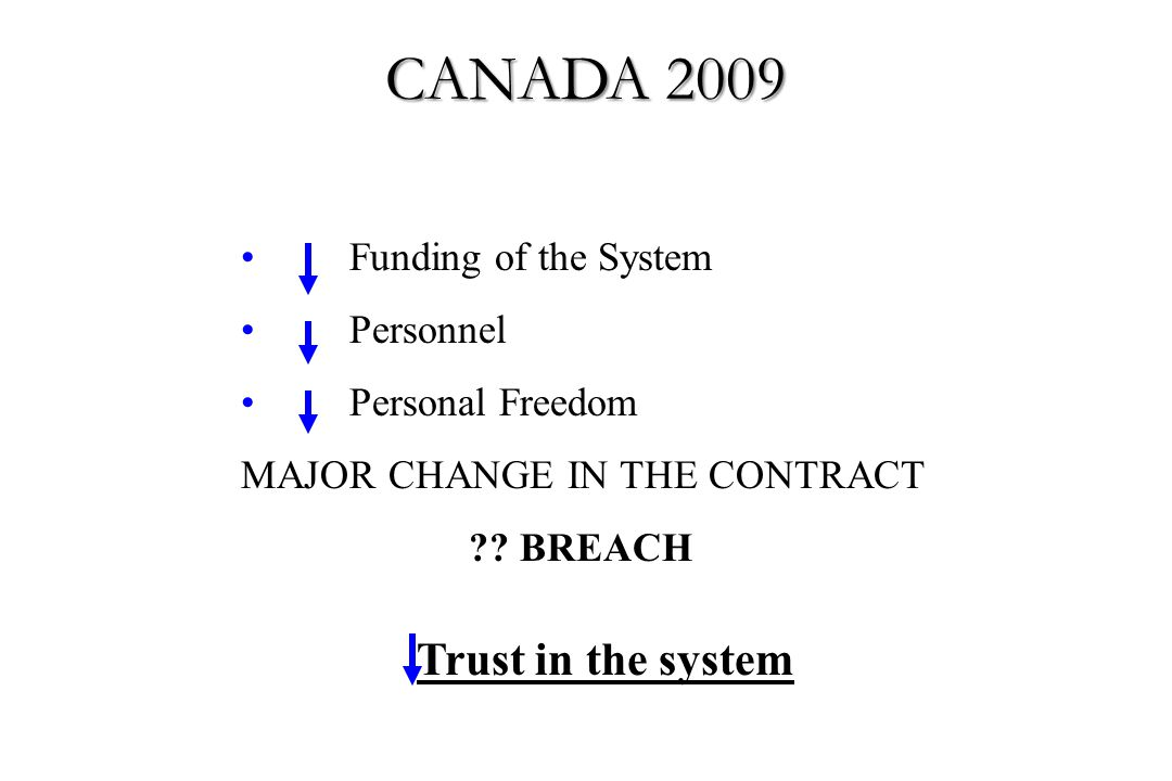 Funding of the System Personnel Personal Freedom MAJOR CHANGE IN THE CONTRACT ?? BREACH Trust in the system CANADA 2009