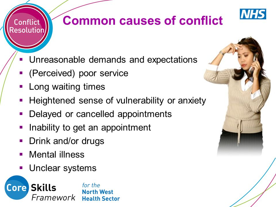 Common causes of conflict  Unreasonable demands and expectations  (Perceived) poor service  Long waiting times  Heightened sense of vulnerability or anxiety  Delayed or cancelled appointments  Inability to get an appointment  Drink and/or drugs  Mental illness  Unclear systems