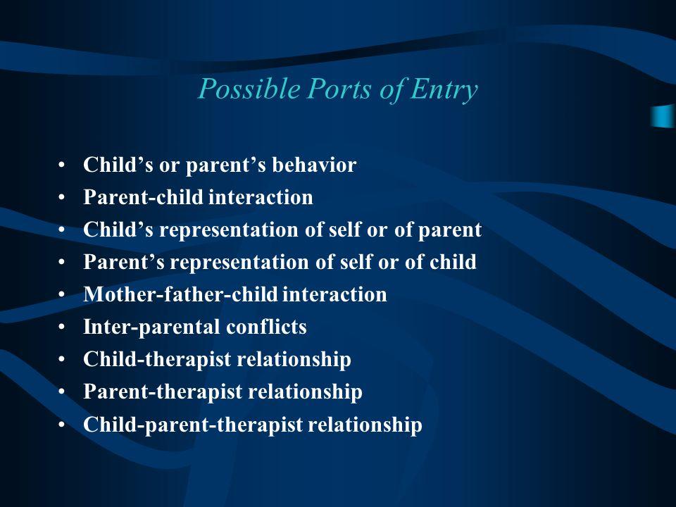 Child's or parent's behavior Parent-child interaction Child's representation of self or of parent Parent's representation of self or of child Mother-f