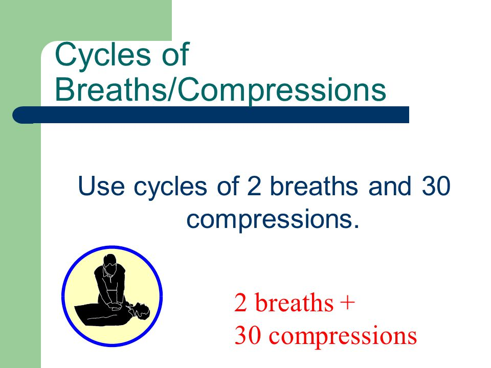 Use cycles of 2 breaths and 30 compressions. Cycles of Breaths/Compressions 2 breaths + 30 compressions