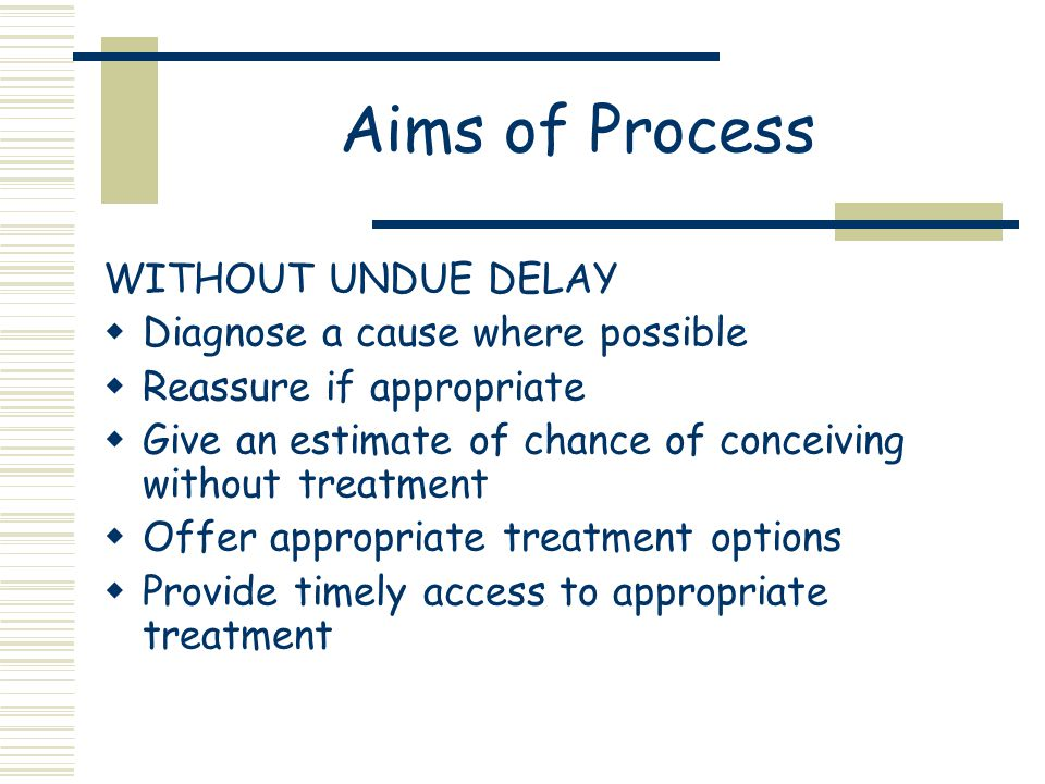 Aims of Process WITHOUT UNDUE DELAY  Diagnose a cause where possible  Reassure if appropriate  Give an estimate of chance of conceiving without treatment  Offer appropriate treatment options  Provide timely access to appropriate treatment