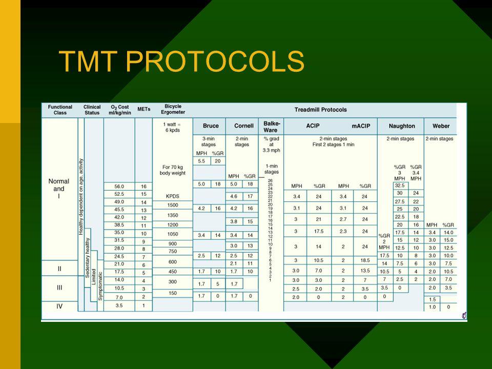 TMT PROTOCOLS