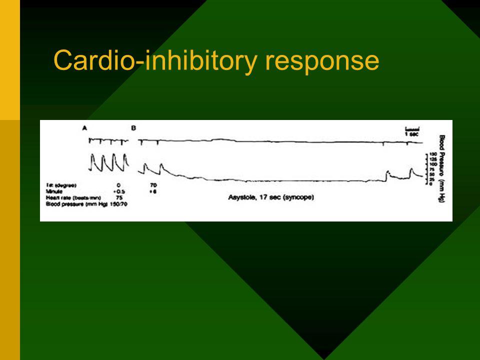 Cardio-inhibitory response