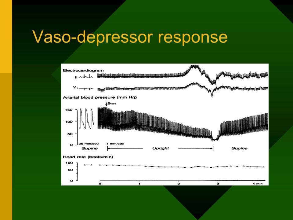 Vaso-depressor response
