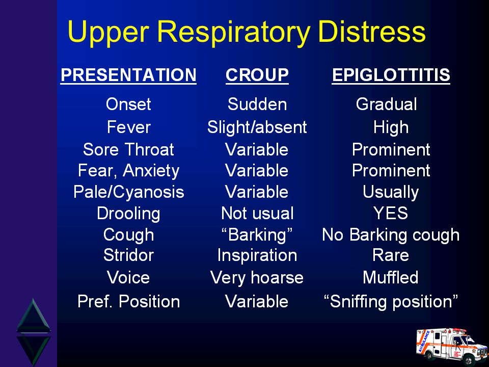 Upper Respiratory Distress