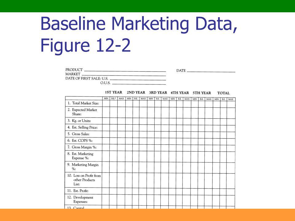 20 Baseline Marketing Data, Figure 12-2