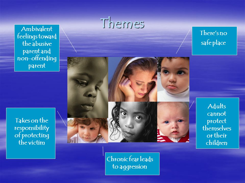 Themes There's no safe place Ambivalent feelings toward the abusive parent and non-offending parent Adults cannot protect themselves or their children Takes on the responsibility of protecting the victim Chronic fear leads to aggression
