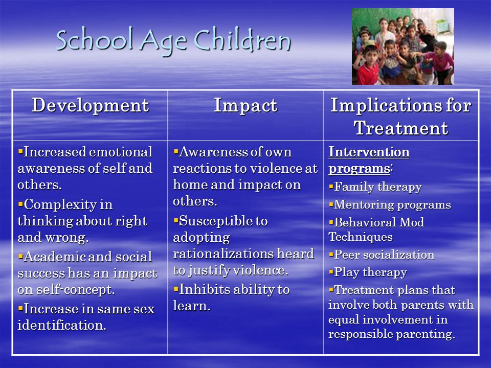 School Age Children DevelopmentImpact Implications for Treatment  Increased emotional awareness of self and others.