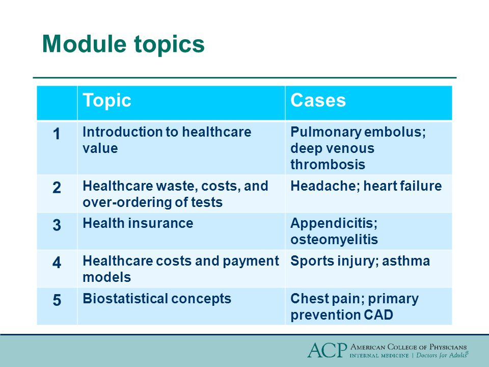 Module topics TopicCases 1 Introduction to healthcare value Pulmonary embolus; deep venous thrombosis 2 Healthcare waste, costs, and over-ordering of tests Headache; heart failure 3 Health insuranceAppendicitis; osteomyelitis 4 Healthcare costs and payment models Sports injury; asthma 5 Biostatistical conceptsChest pain; primary prevention CAD