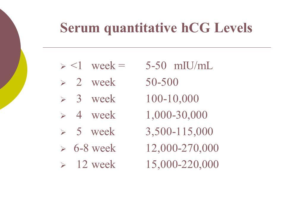 Serum quantitative hCG Levels  <1 week =5-50 mIU/mL  2 week50-500  3 week100-10,000  4 week1,000-30,000  5 week3,500-115,000  6-8 week 12,000-270,000  12 week15,000-220,000