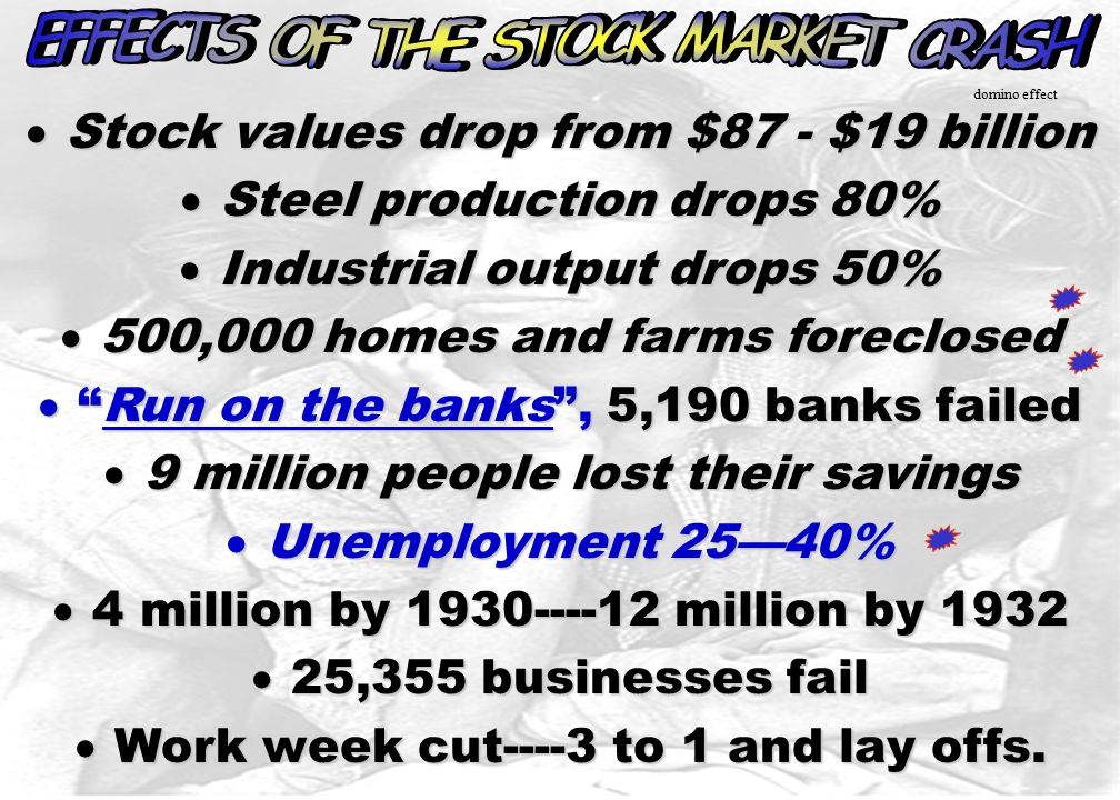 Great Crash Investors Businesses and Workers Investors lose millions. Businesses lose profits. Consumer spending drops. Workers are laid off. Business