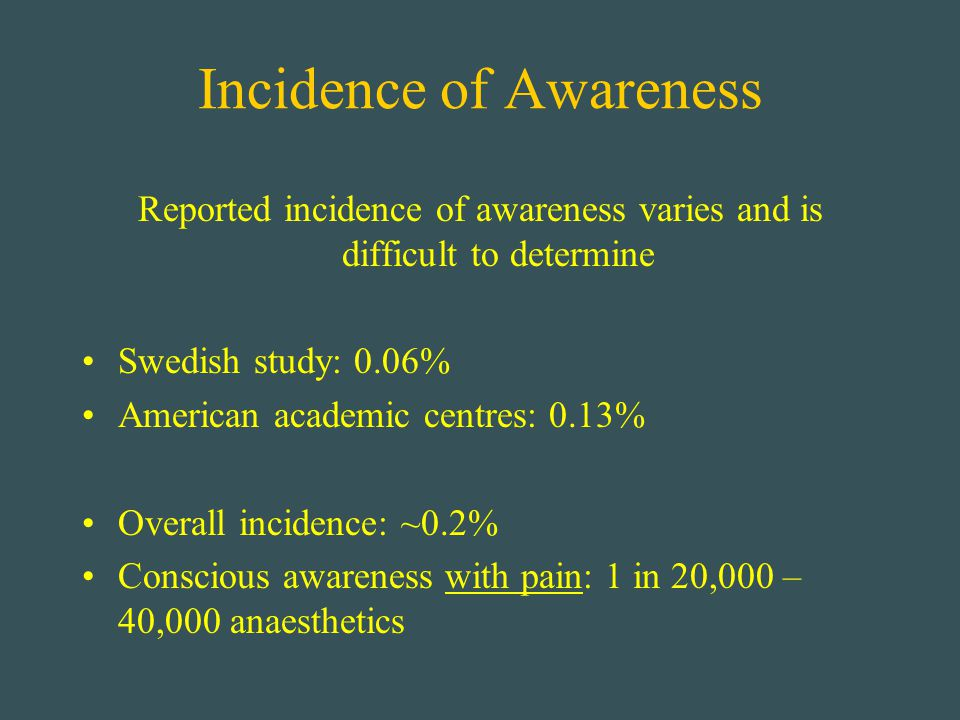 Incidence of Awareness Reported incidence of awareness varies and is difficult to determine Swedish study: 0.06% American academic centres: 0.13% Over