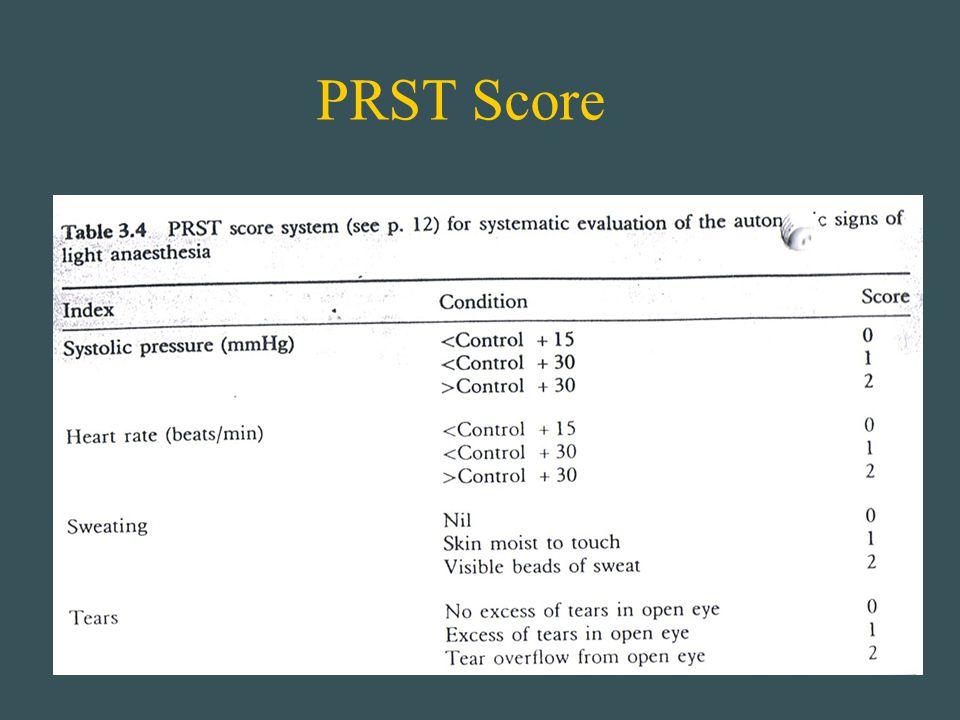 PRST Score