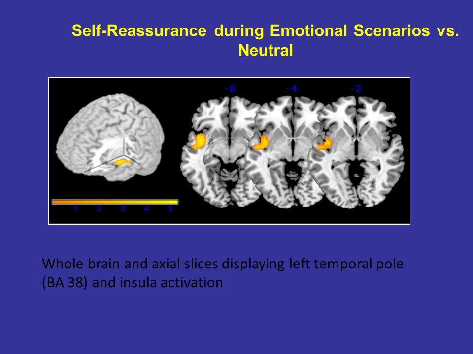 Self-Reassurance during Emotional Scenarios vs.