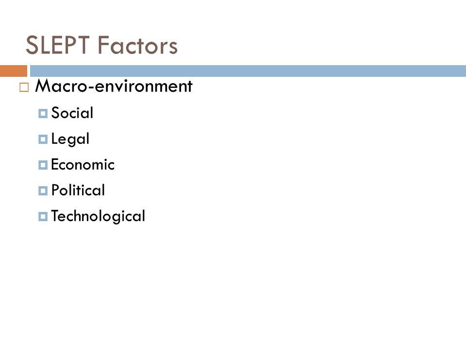 SLEPT Factors  Macro-environment  Social  Legal  Economic  Political  Technological