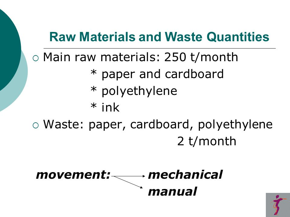 Raw Materials and Waste Quantities  Main raw materials: 250 t/month * paper and cardboard * polyethylene * ink  Waste: paper, cardboard, polyethylene 2 t/month movement: mechanical manual