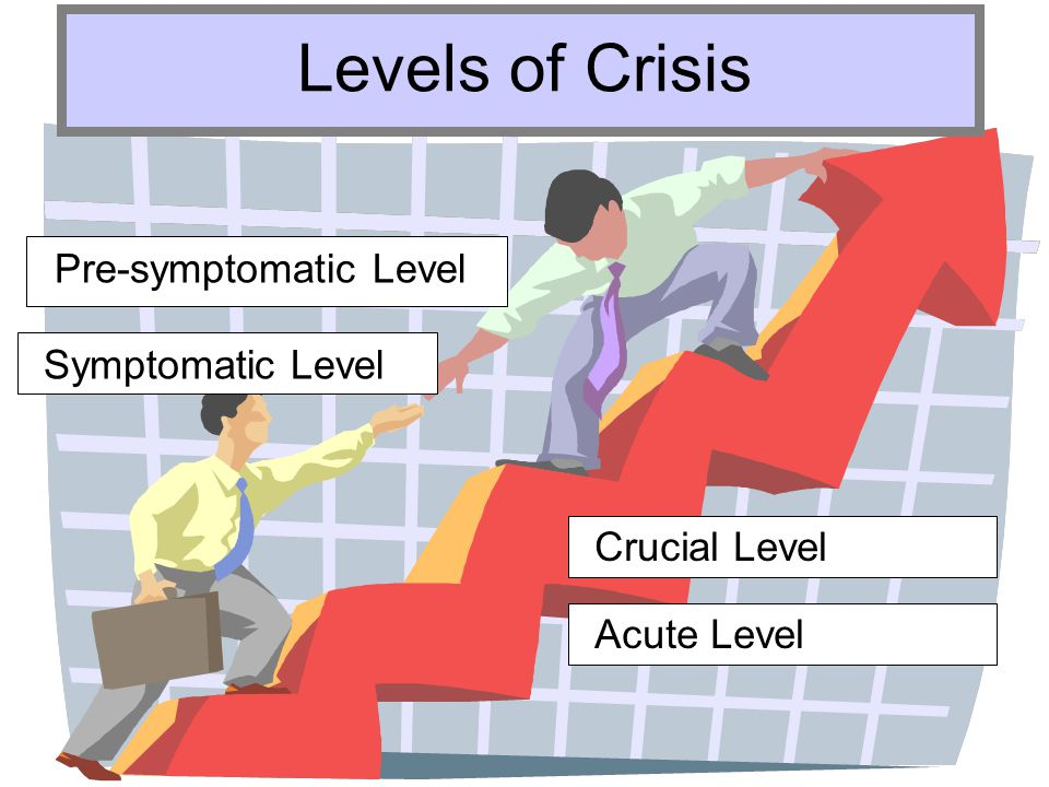 Levels of Crisis Pre-symptomatic LevelSymptomatic Level Crucial Level Acute Level