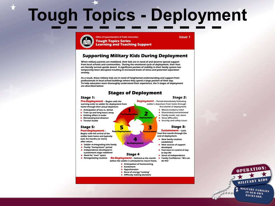 Tough Topics - Deployment