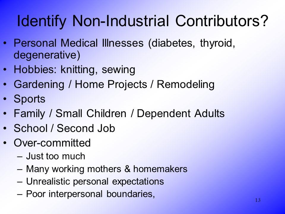 13 Identify Non-Industrial Contributors.