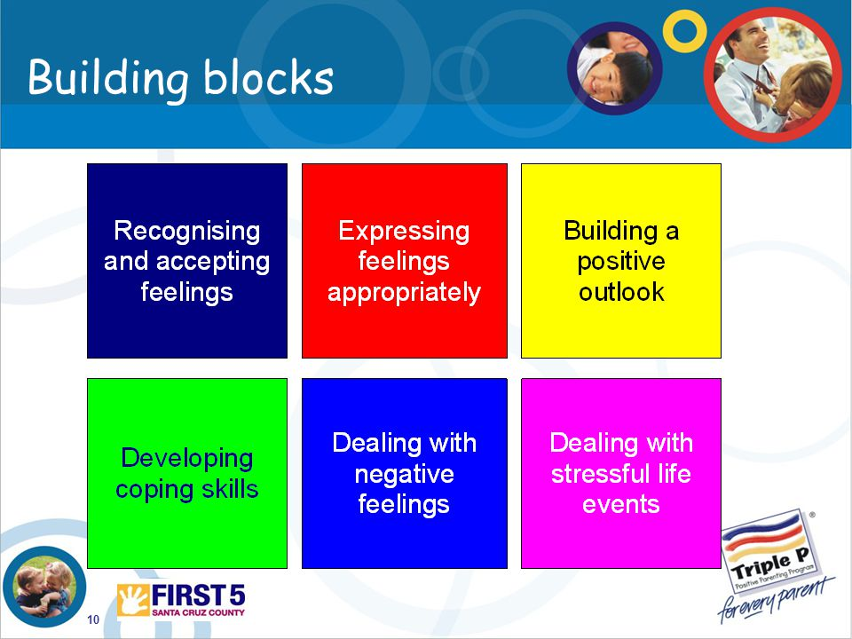10 Building blocks