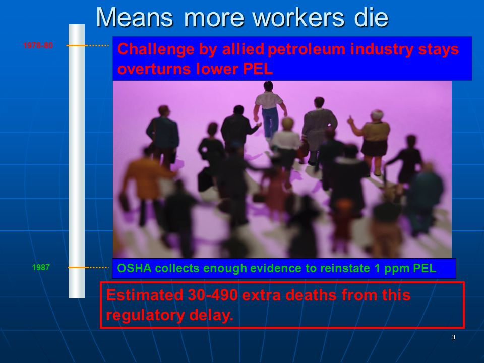 3 Means more workers die 1978-80 Challenge by allied petroleum industry stays overturns lower PEL 1987 OSHA collects enough evidence to reinstate 1 ppm PEL Estimated 30-490 extra deaths from this regulatory delay.