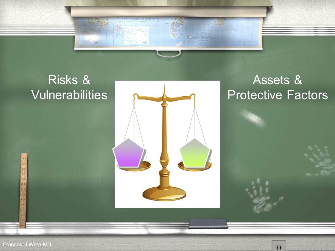 Risks & Vulnerabilities Assets & Protective Factors Frances J Wren MD