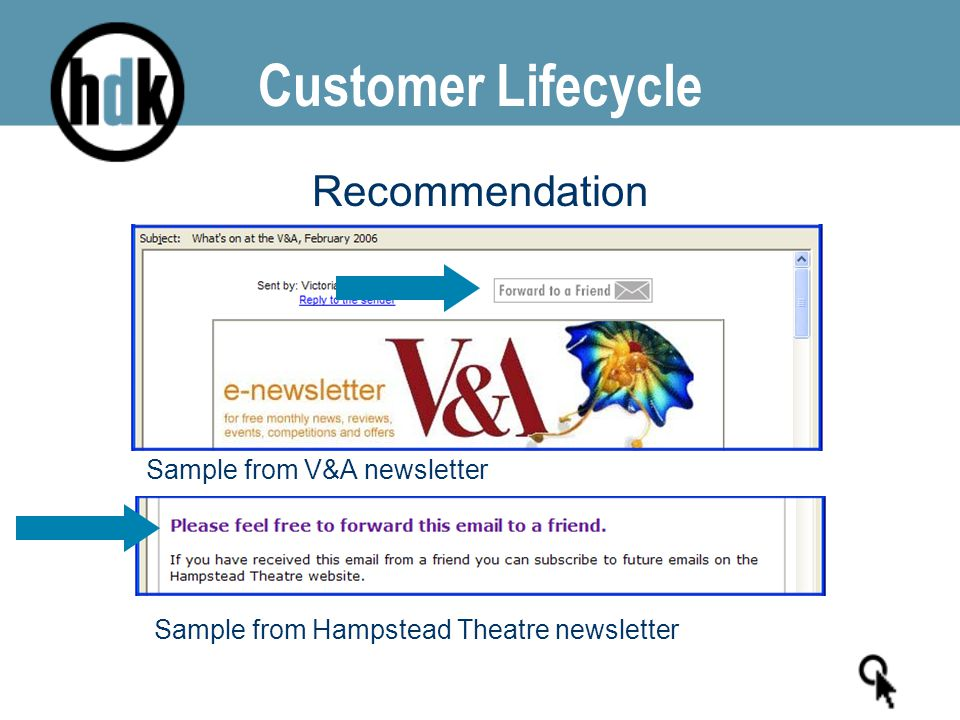Customer Lifecycle Recommendation Sample from V&A newsletter Sample from Hampstead Theatre newsletter