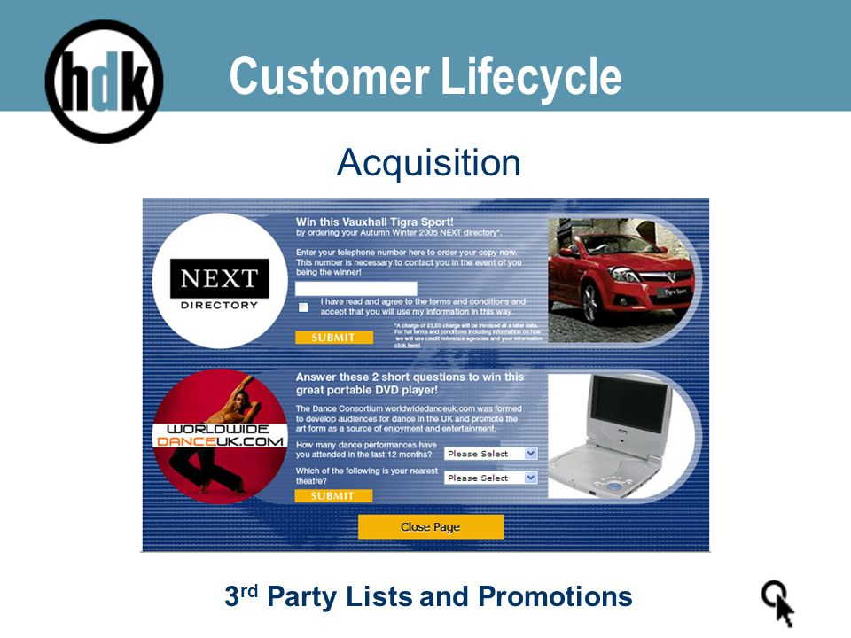 Customer Lifecycle Acquisition 3 rd Party Lists and Promotions