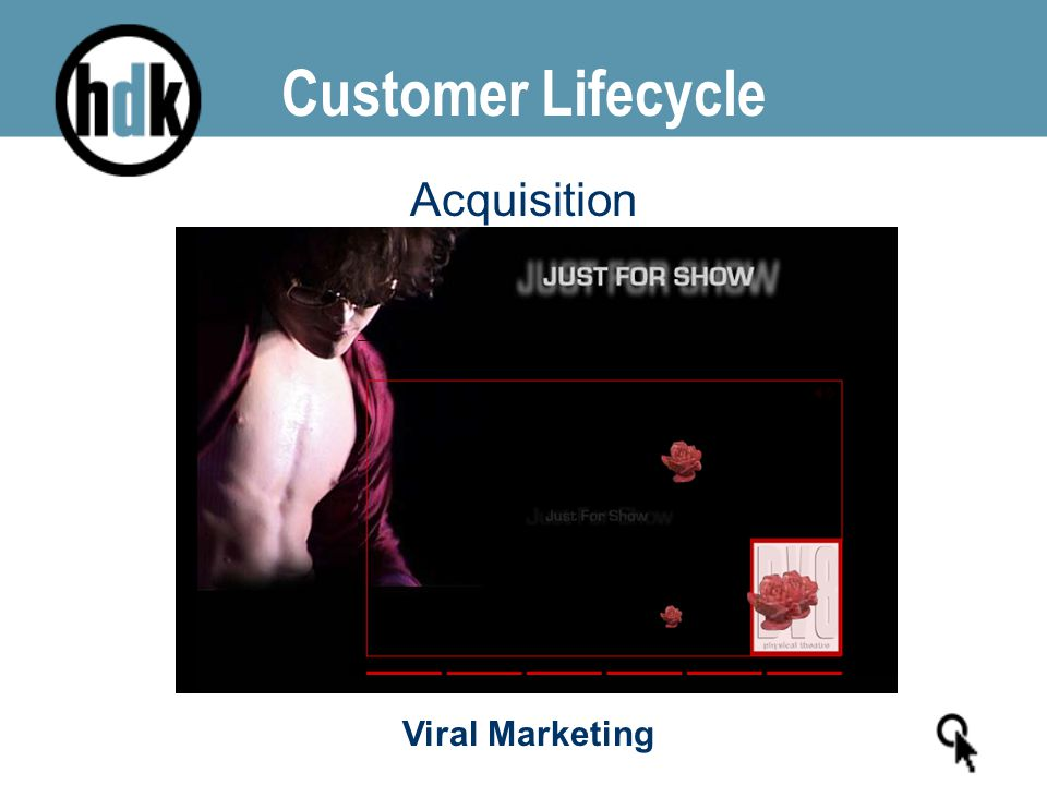 Customer Lifecycle Acquisition Viral Marketing