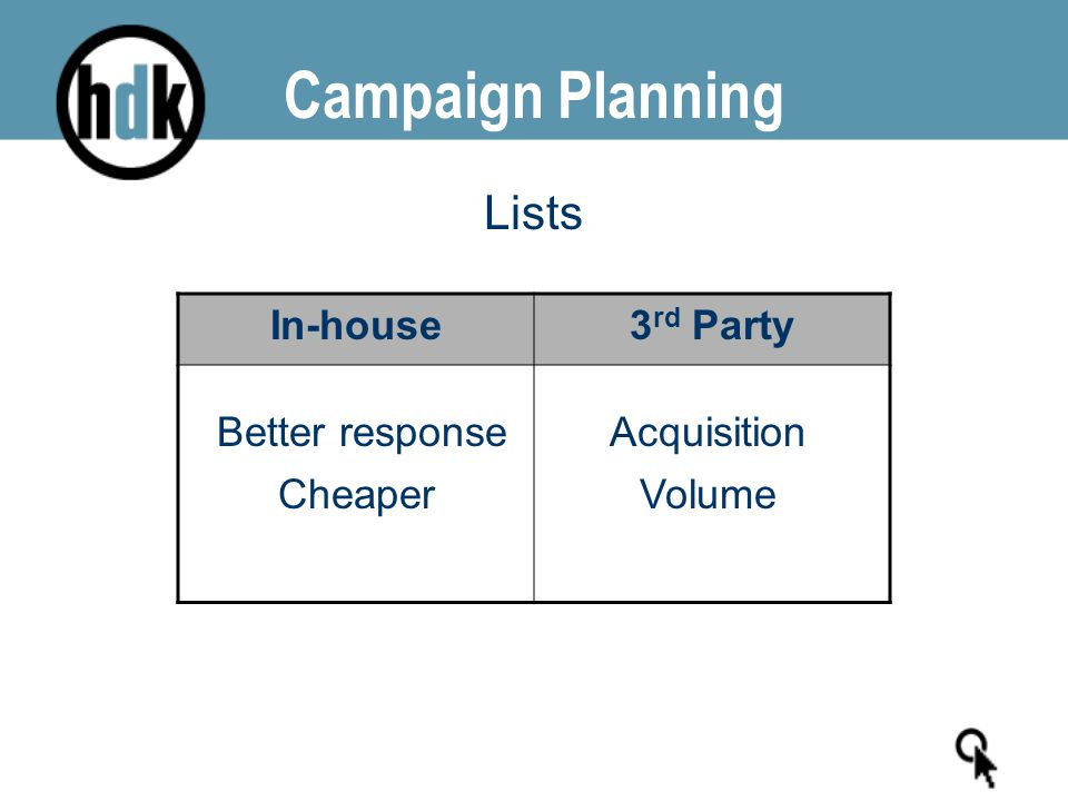 Campaign Planning Lists In-house3 rd Party Better responseAcquisition CheaperVolume