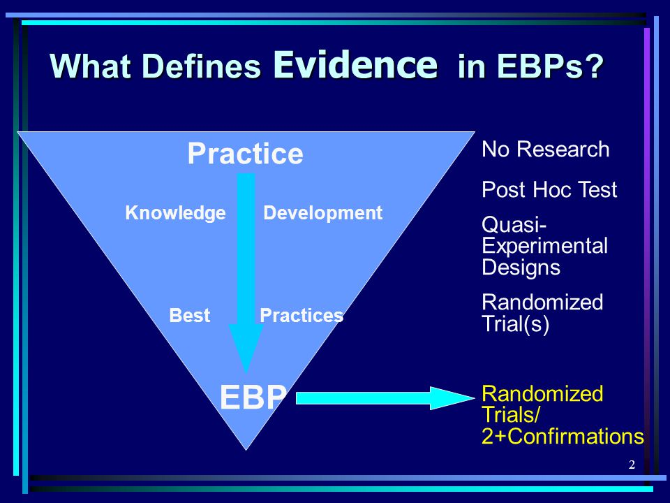 2 What Defines Evidence in EBPs.