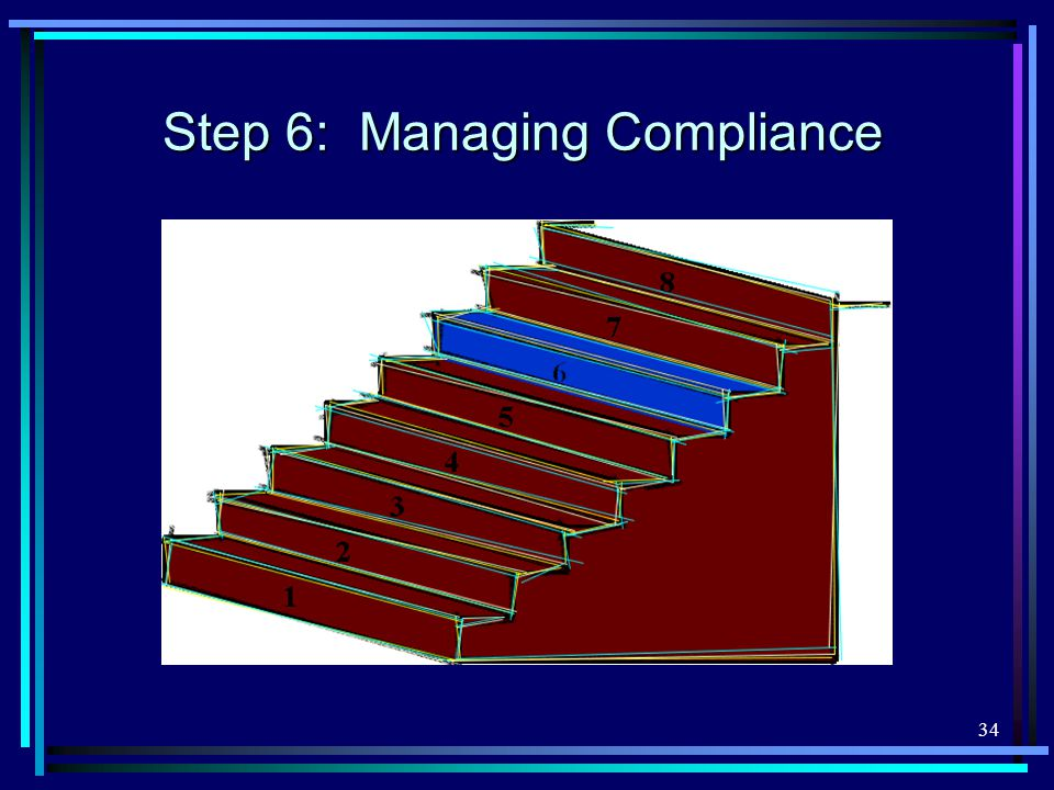34 Step 6: Managing Compliance